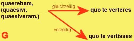 indikativ konjunktiv 1 und 2 übungen