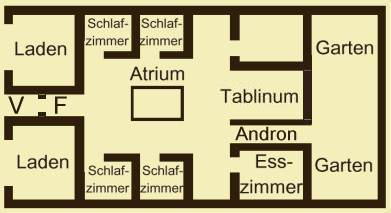 Römisches atriumhaus